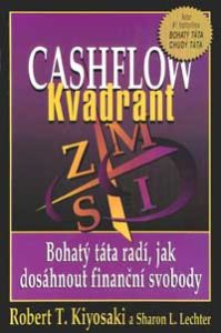 Cash-flow kvadrant - osobní finance